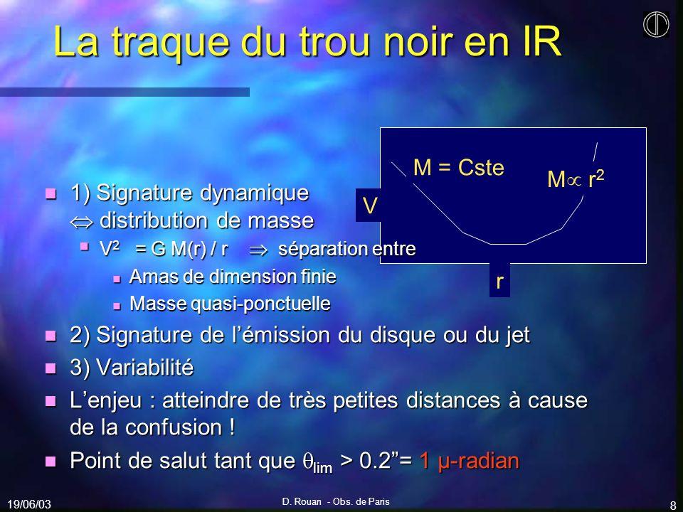 La traque du trou noir en IR