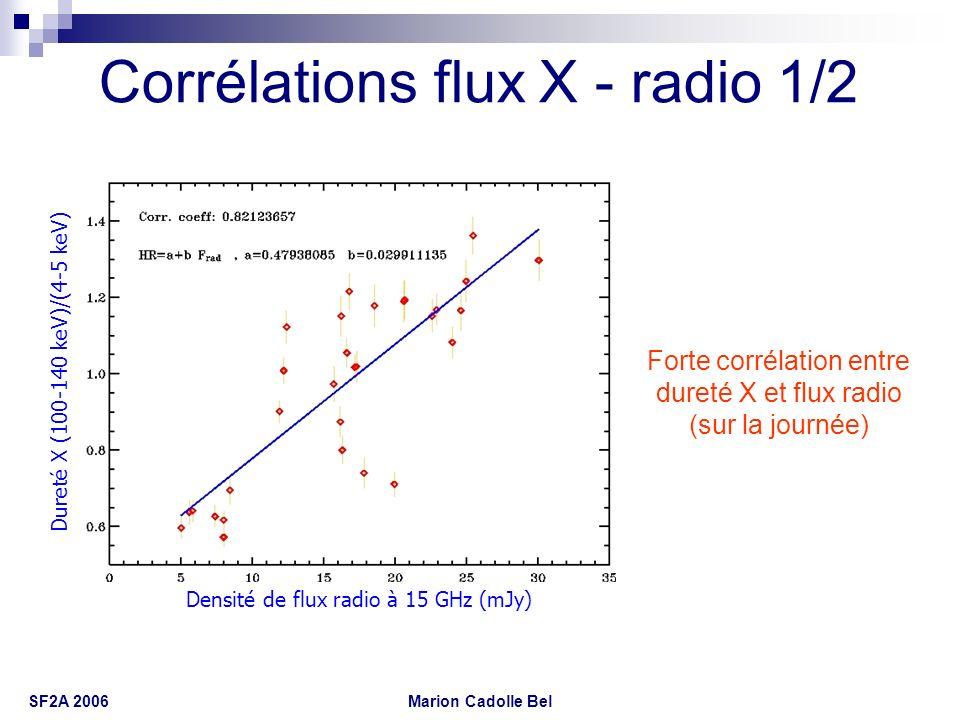 Corrélations flux X - radio 1/2