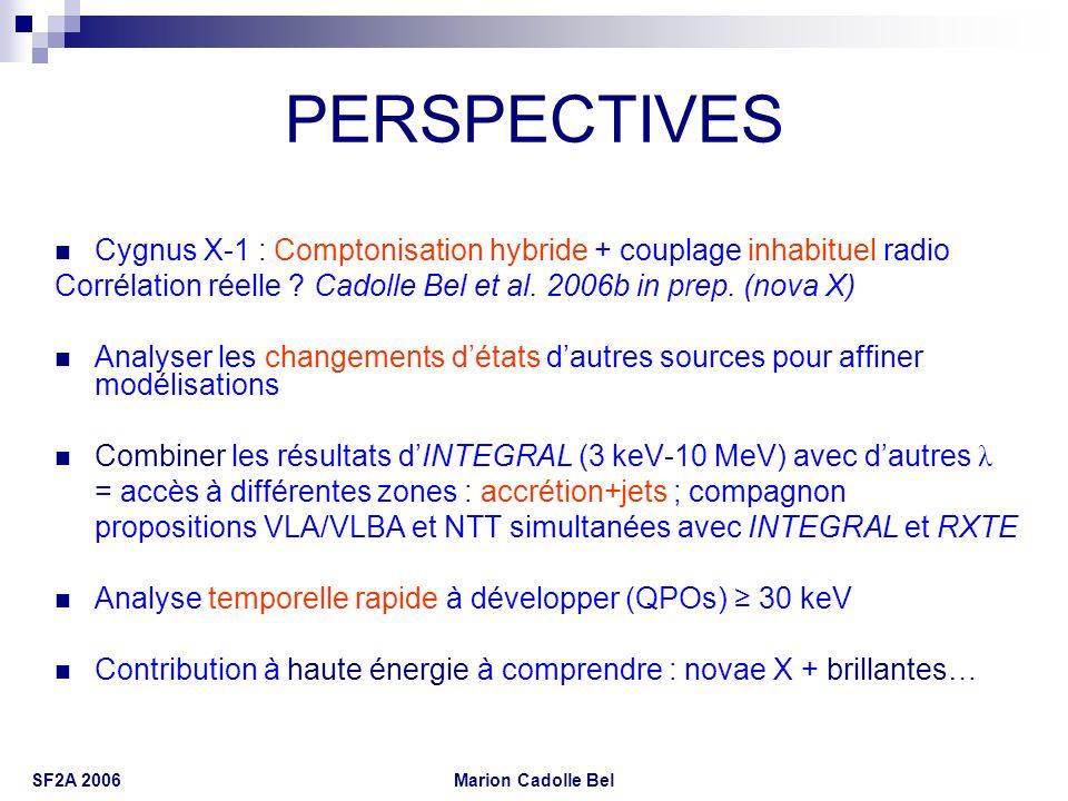PERSPECTIVES Cygnus X-1 : Comptonisation hybride + couplage inhabituel radio. Corrélation réelle Cadolle Bel et al. 2006b in prep. (nova X)
