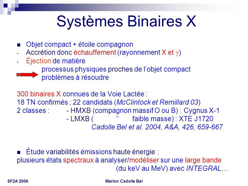 Systèmes Binaires X Objet compact + étoile compagnon