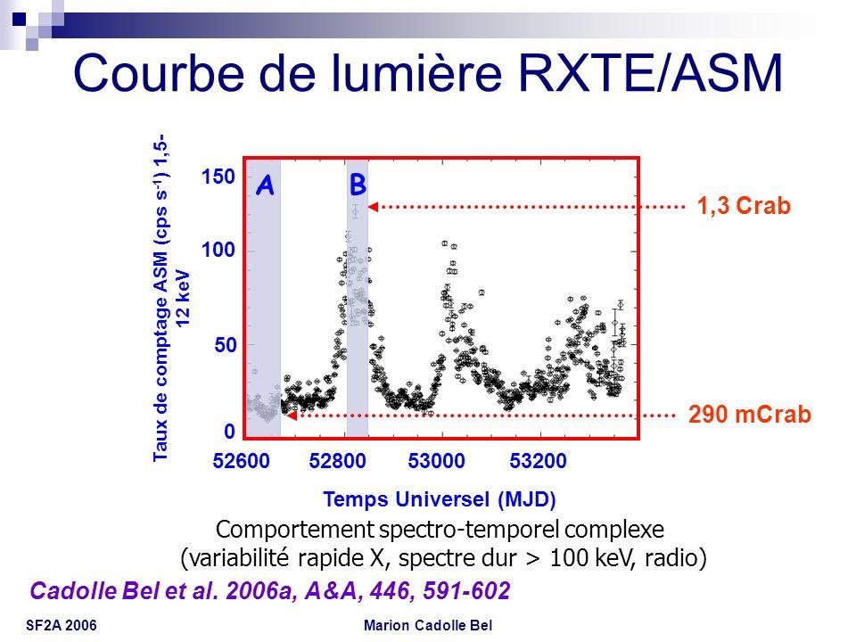 Courbe de lumière RXTE/ASM