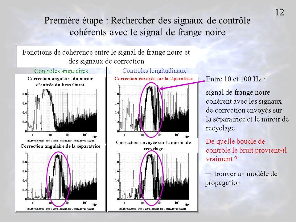 12 Première étape : Rechercher des signaux de contrôle cohérents avec le signal de frange noire.