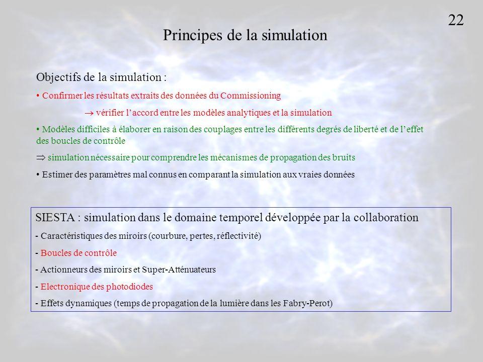 Principes de la simulation