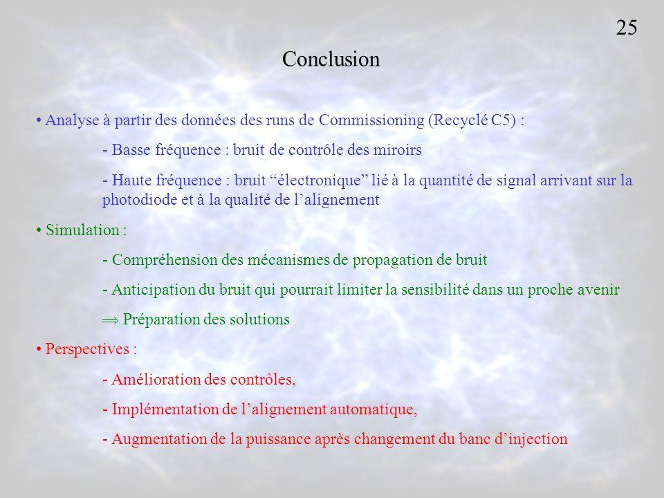 25 Conclusion. Analyse à partir des données des runs de Commissioning (Recyclé C5) : - Basse fréquence : bruit de contrôle des miroirs.