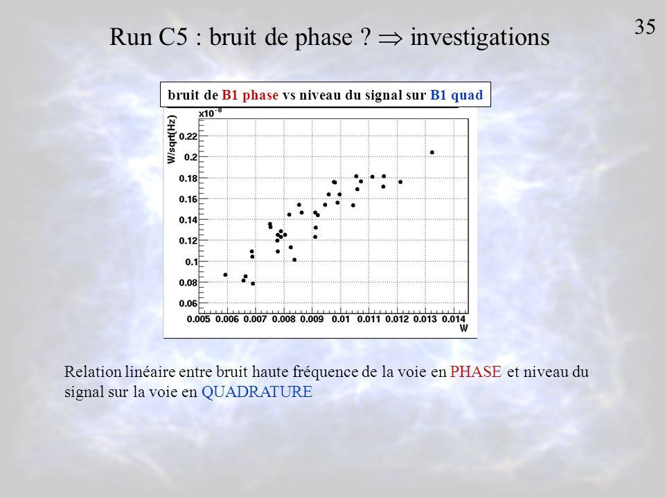 bruit de B1 phase vs niveau du signal sur B1 quad