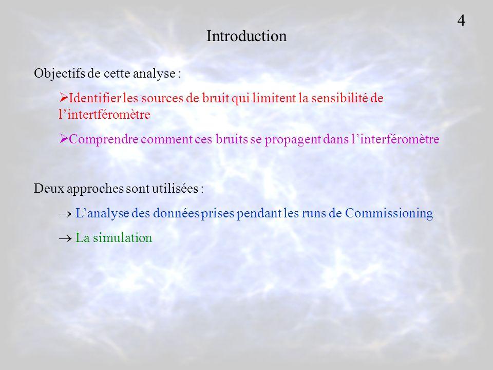 4 Introduction Objectifs de cette analyse :