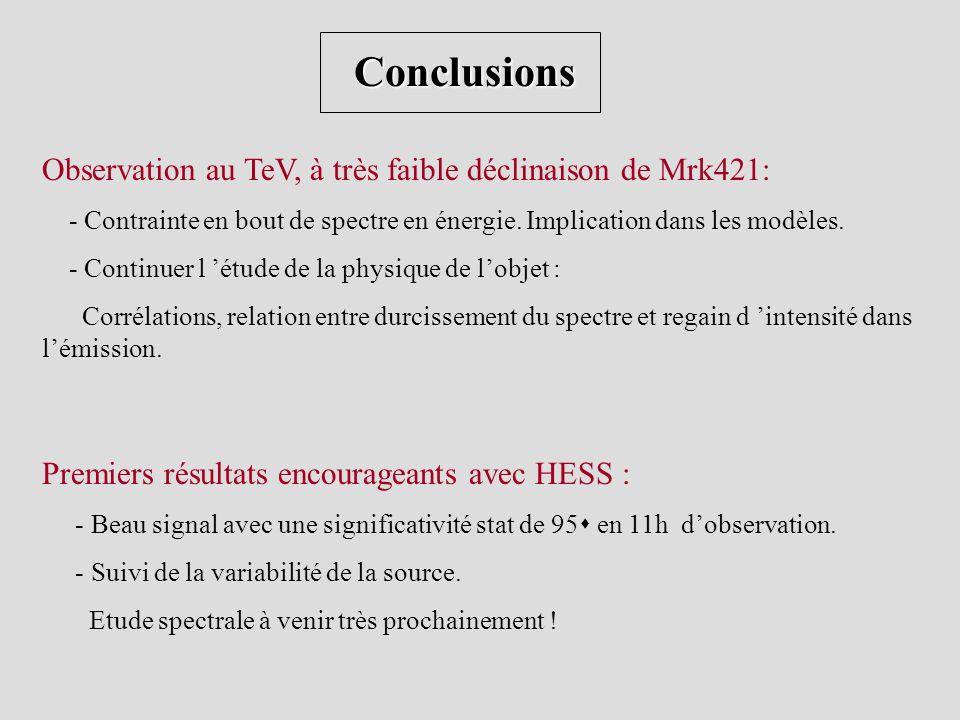 Conclusions Observation au TeV, à très faible déclinaison de Mrk421: