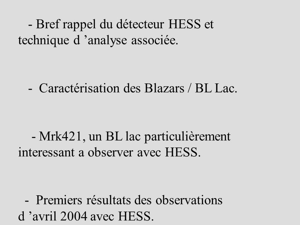 - Bref rappel du détecteur HESS et technique d 'analyse associée.