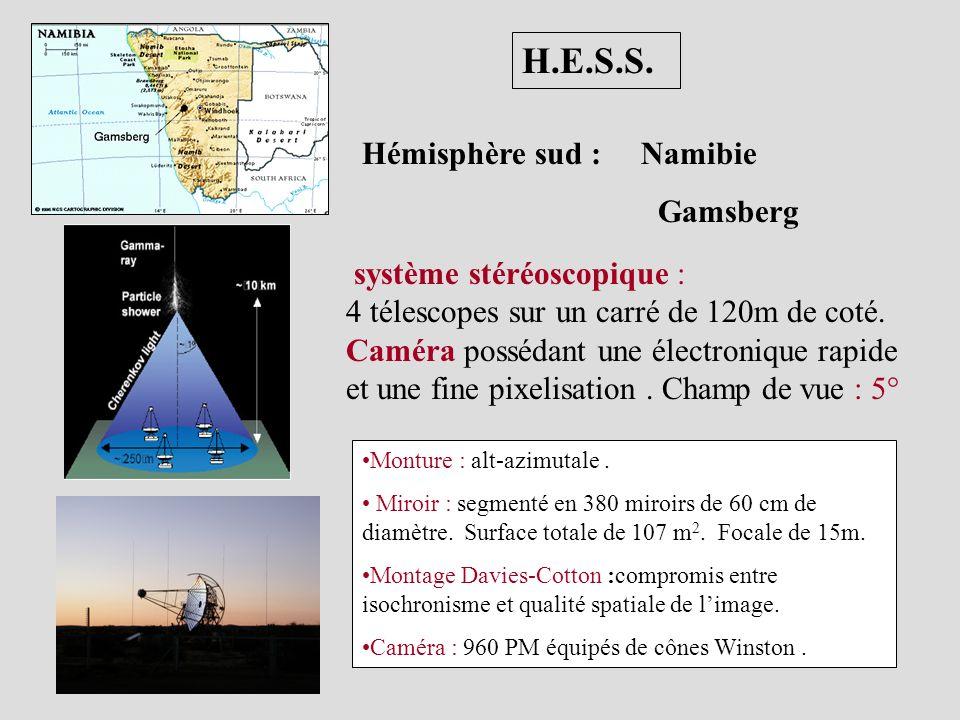 H.E.S.S. Hémisphère sud : Namibie Gamsberg