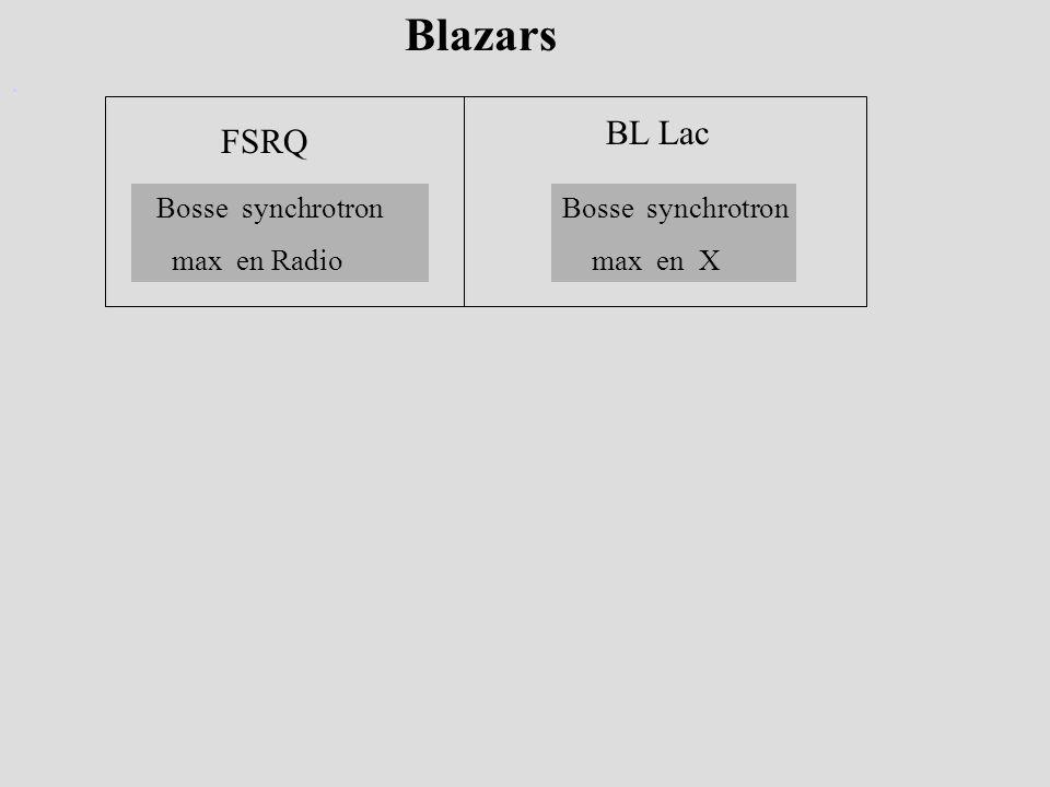Blazars . BL Lac FSRQ Bosse synchrotron max en Radio Bosse synchrotron