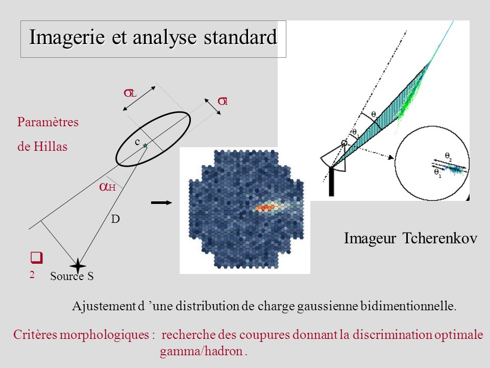 Imagerie et analyse standard