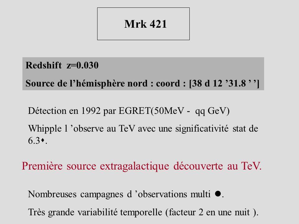 Première source extragalactique découverte au TeV.