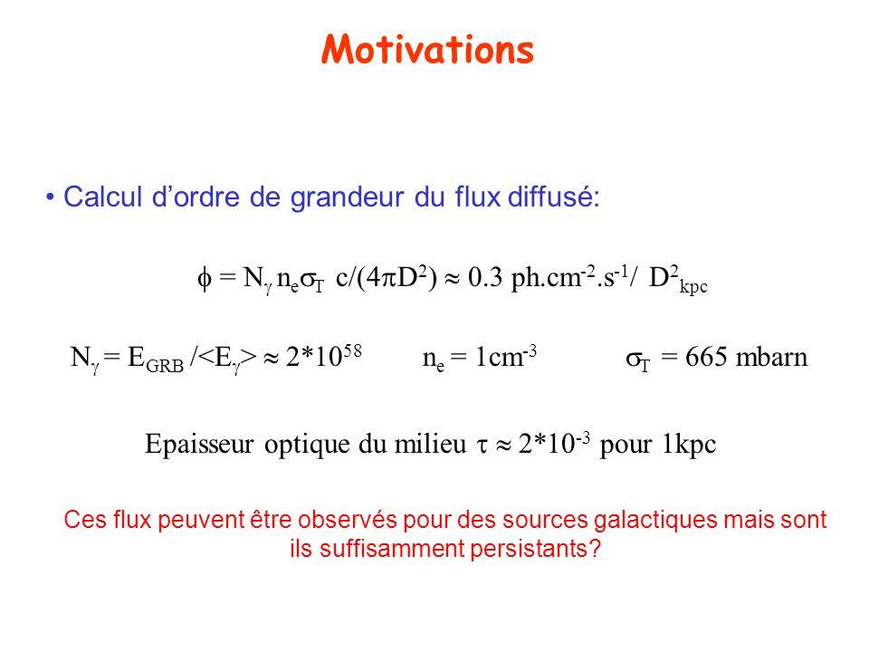 Motivations Calcul d'ordre de grandeur du flux diffusé:
