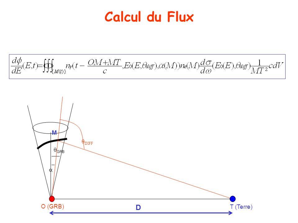 Calcul du Flux M DIFF GRB  O (GRB) D T (Terre)