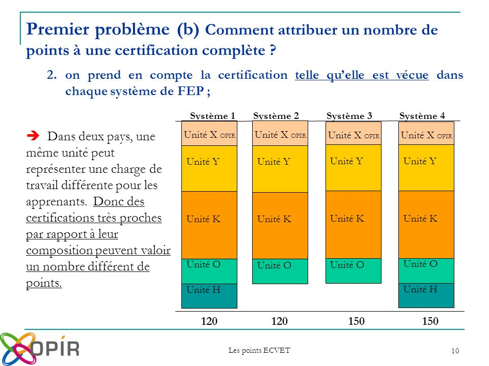 Premier problème (b) Comment attribuer un nombre de points à une certification complète