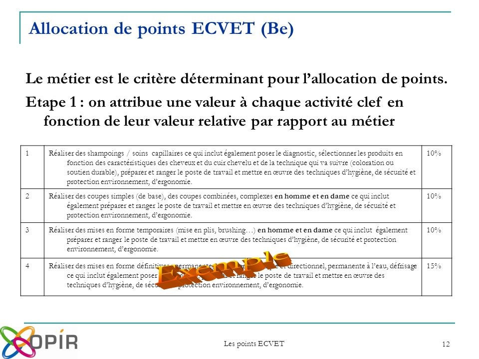 Allocation de points ECVET (Be)
