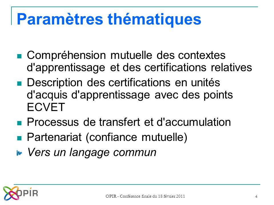 Paramètres thématiques
