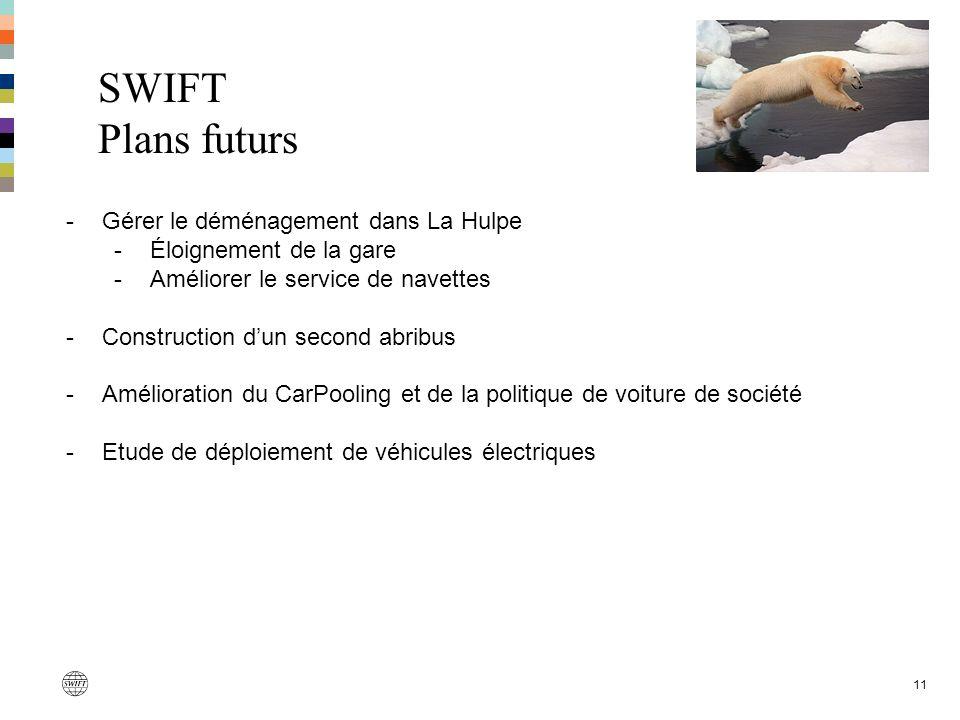 SWIFT Plans futurs Gérer le déménagement dans La Hulpe