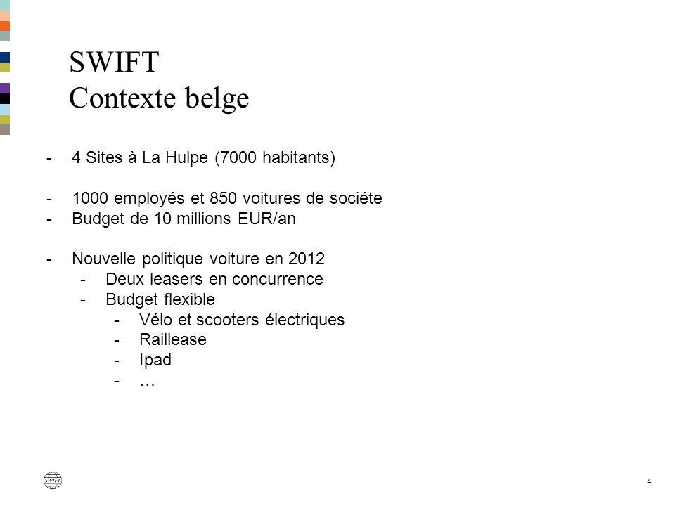 SWIFT Contexte belge 4 Sites à La Hulpe (7000 habitants)