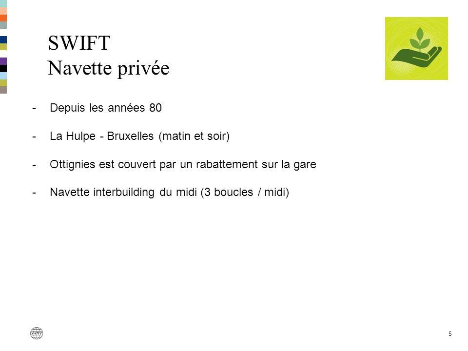 SWIFT Navette privée Depuis les années 80