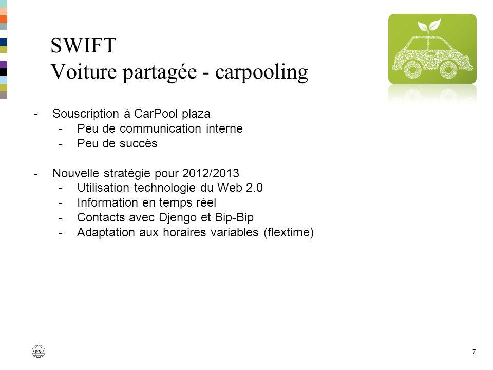 SWIFT Voiture partagée - carpooling