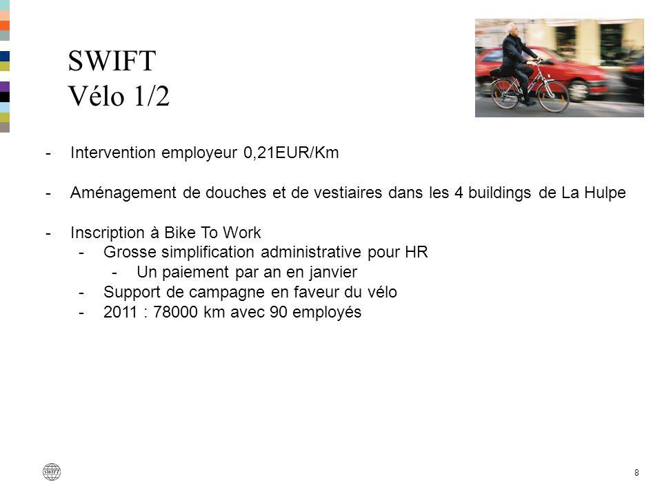 SWIFT Vélo 1/2 Intervention employeur 0,21EUR/Km