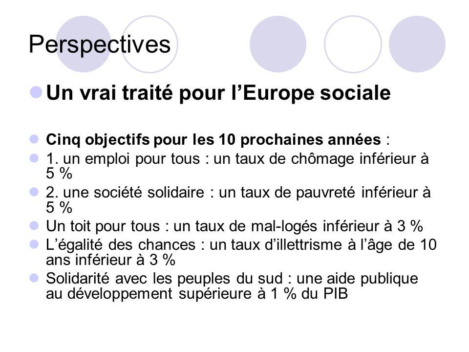 Perspectives Un vrai traité pour l'Europe sociale