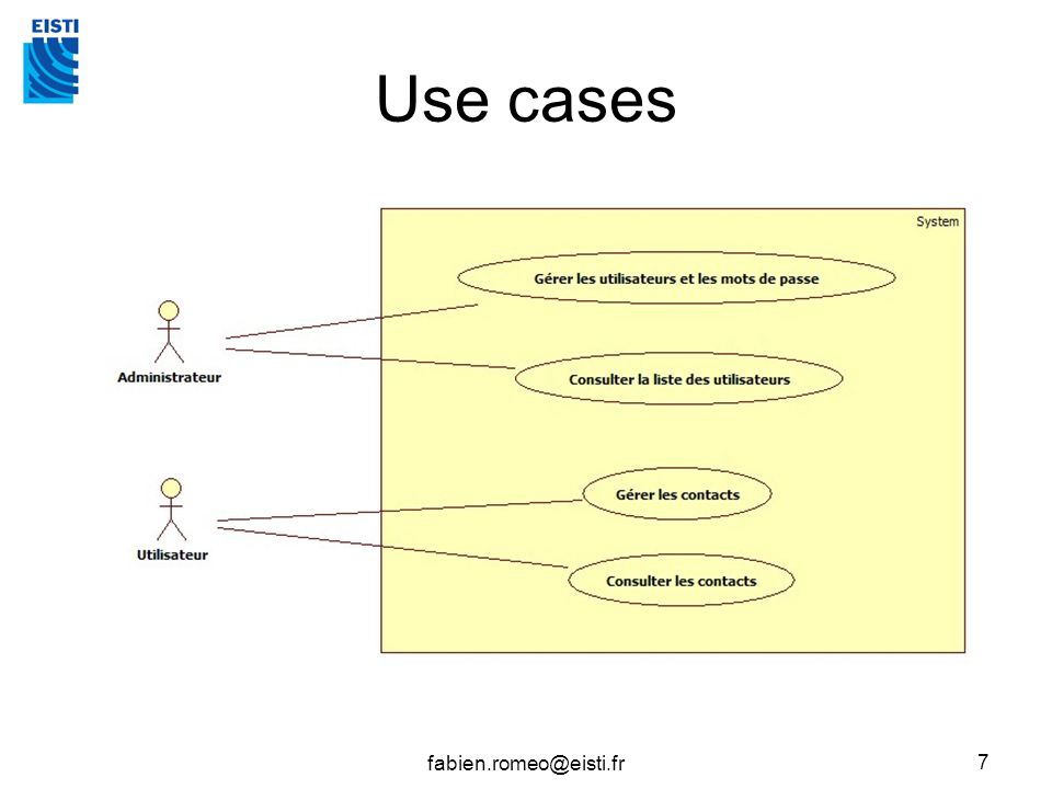 Use cases fabien.romeo@eisti.fr