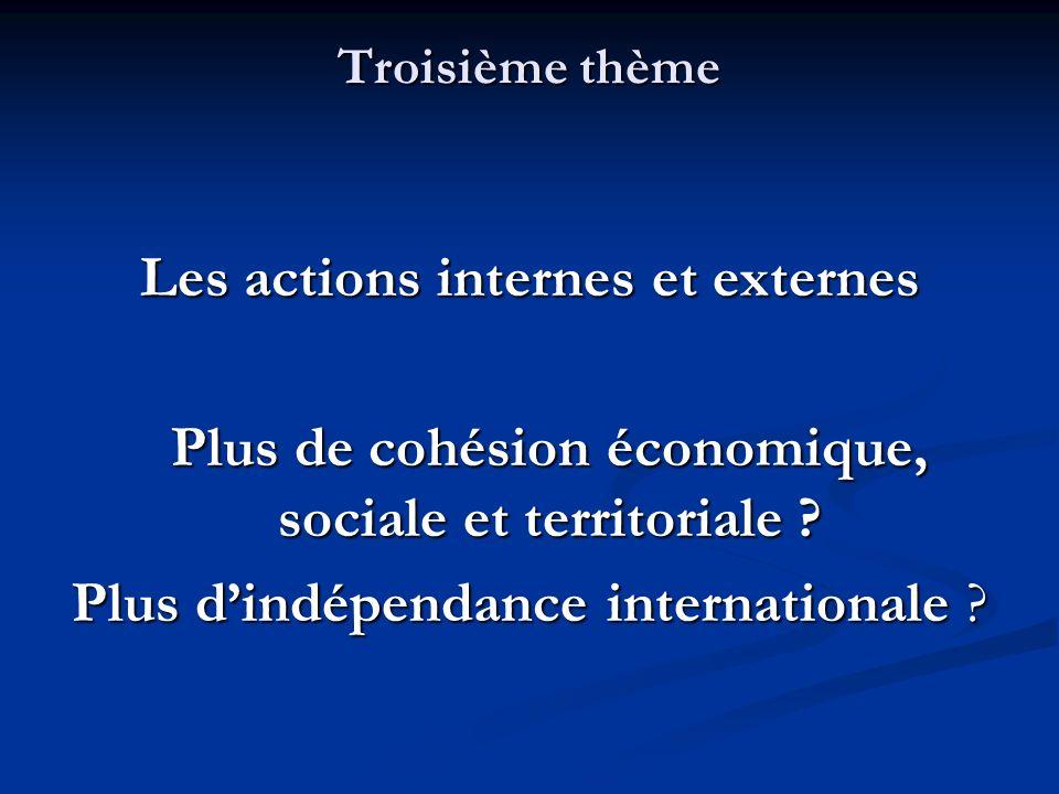 Les actions internes et externes