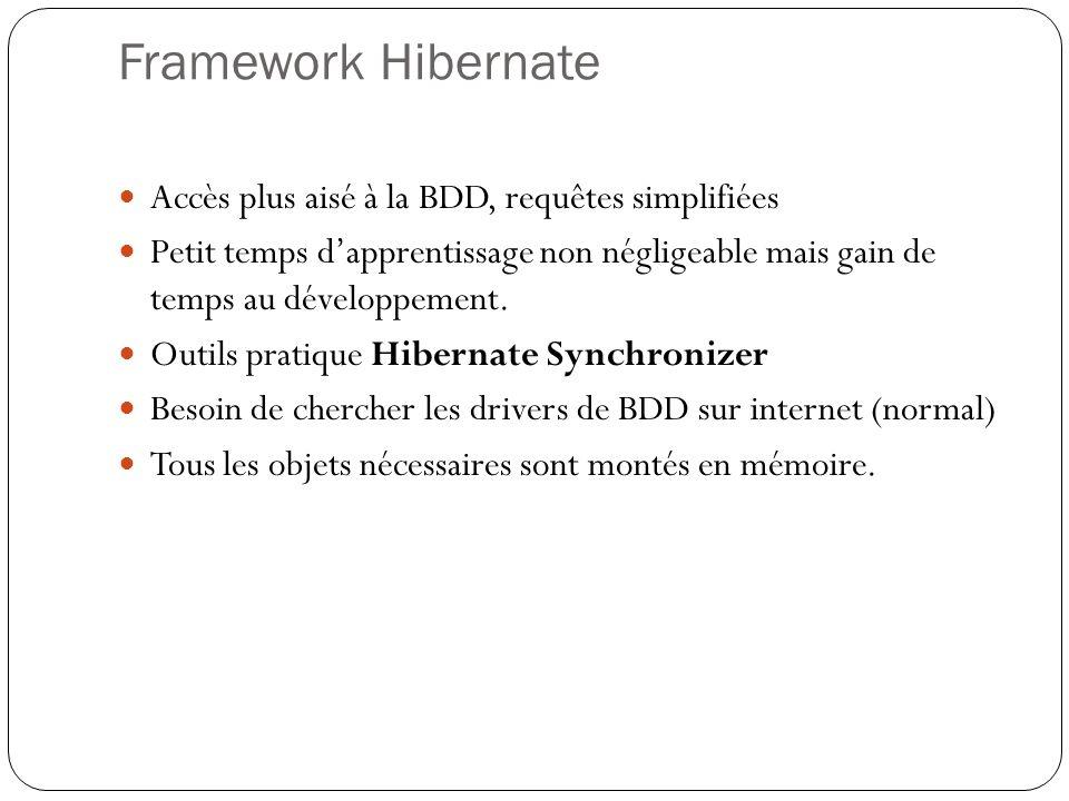 Framework Hibernate Accès plus aisé à la BDD, requêtes simplifiées