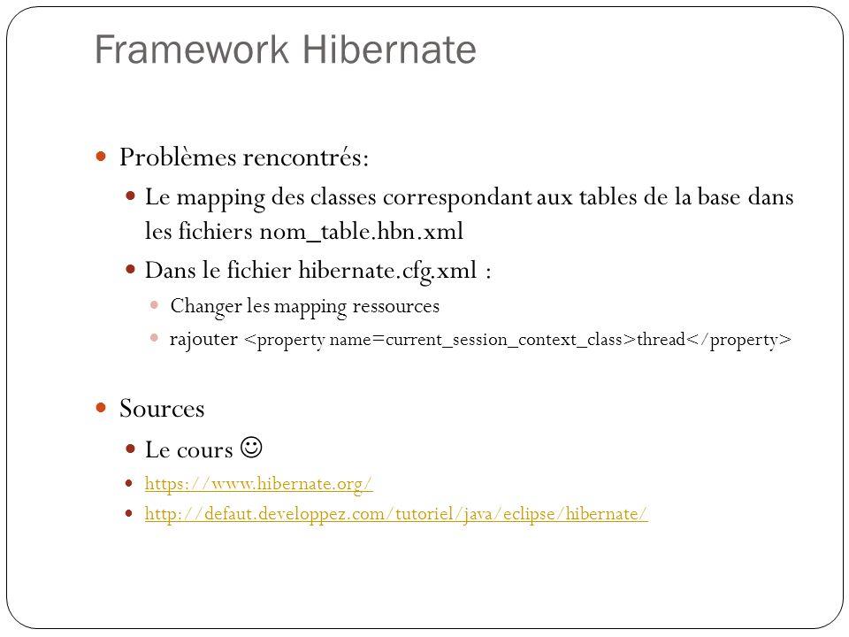 Framework Hibernate Problèmes rencontrés: Sources