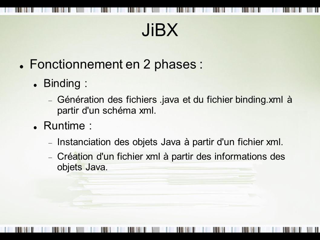 JiBX Fonctionnement en 2 phases : Binding : Runtime :