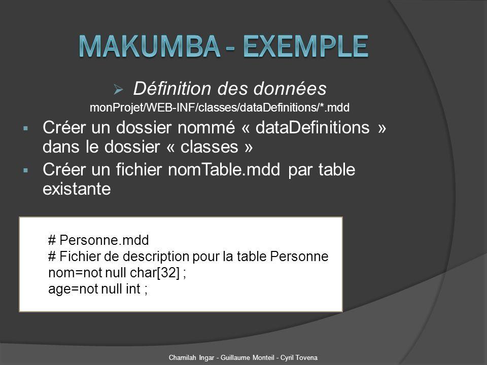 Makumba - Exemple Définition des données