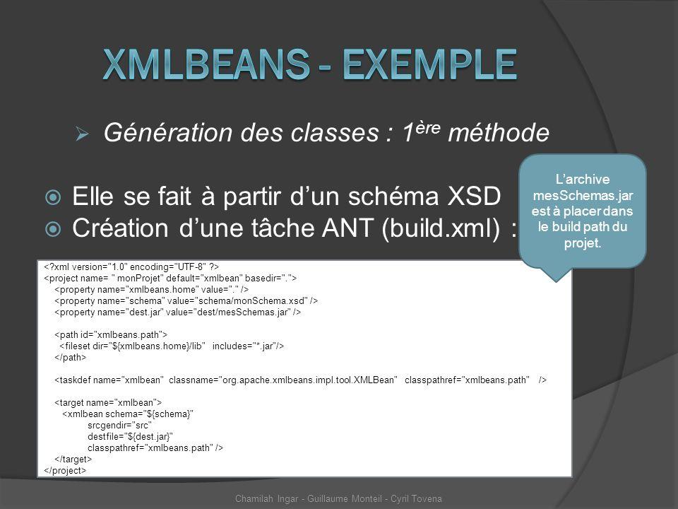 Xmlbeans - exemple Génération des classes : 1ère méthode