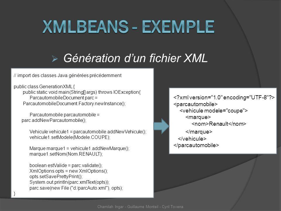 Xmlbeans - exemple Génération d'un fichier XML