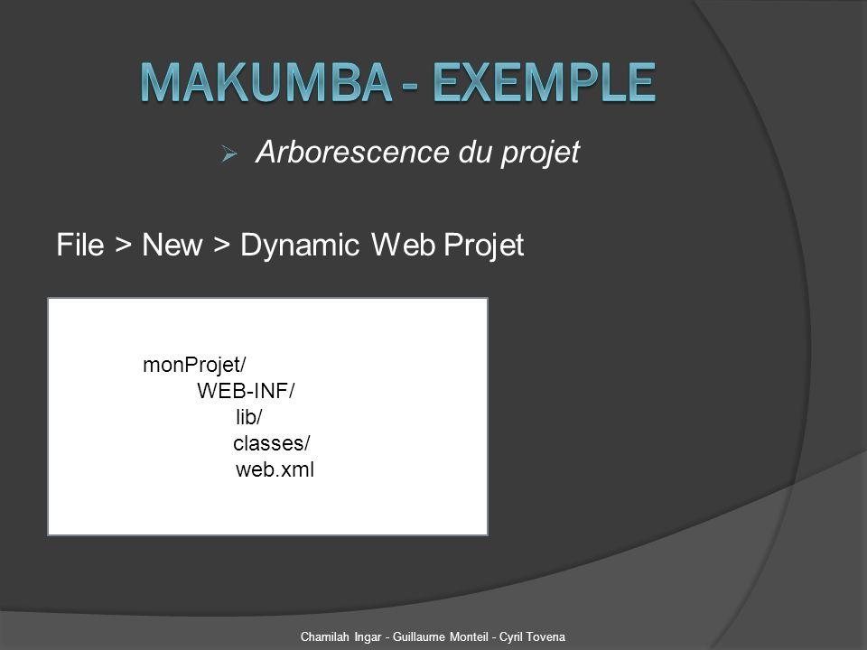 Makumba - Exemple Arborescence du projet