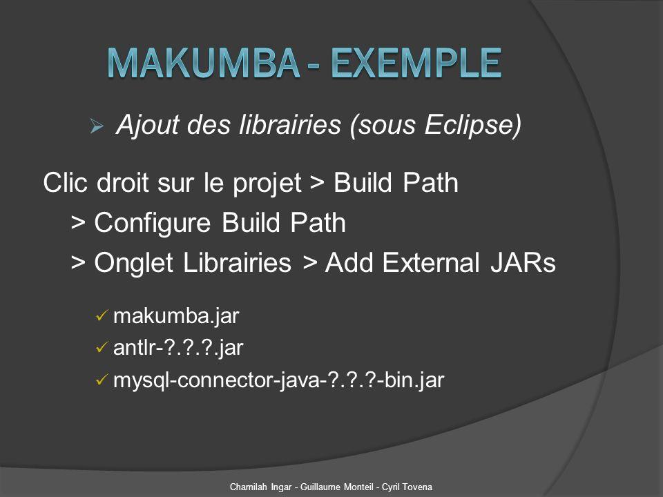 Makumba - Exemple Ajout des librairies (sous Eclipse)