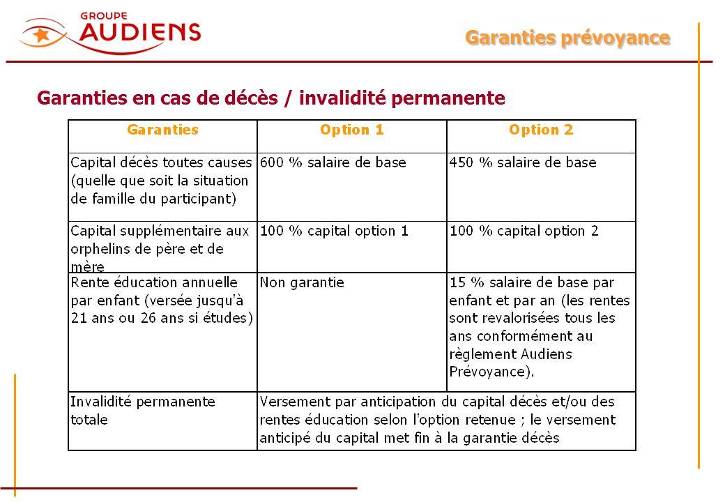 Garanties prévoyance Garanties en cas de décès / invalidité permanente