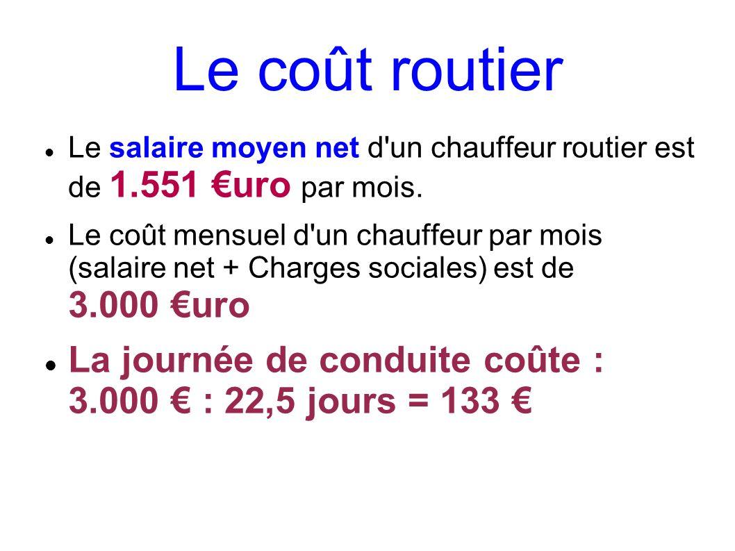 Le coût routier Le salaire moyen net d un chauffeur routier est de 1.551 €uro par mois.
