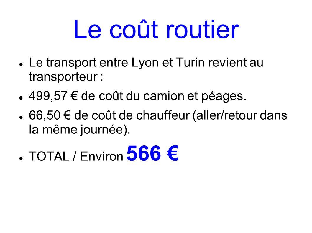 Le coût routier Le transport entre Lyon et Turin revient au transporteur : 499,57 € de coût du camion et péages.