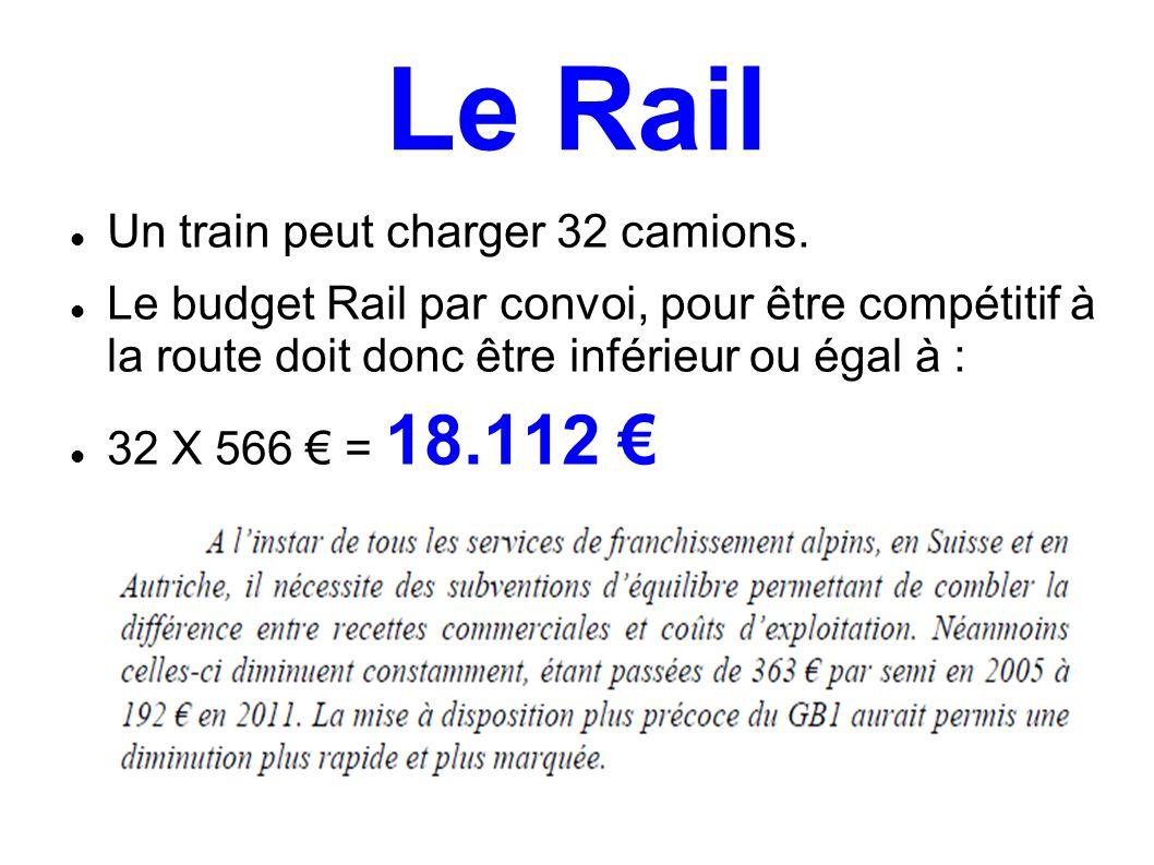 Le Rail Un train peut charger 32 camions.