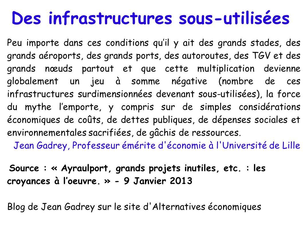 Des infrastructures sous-utilisées