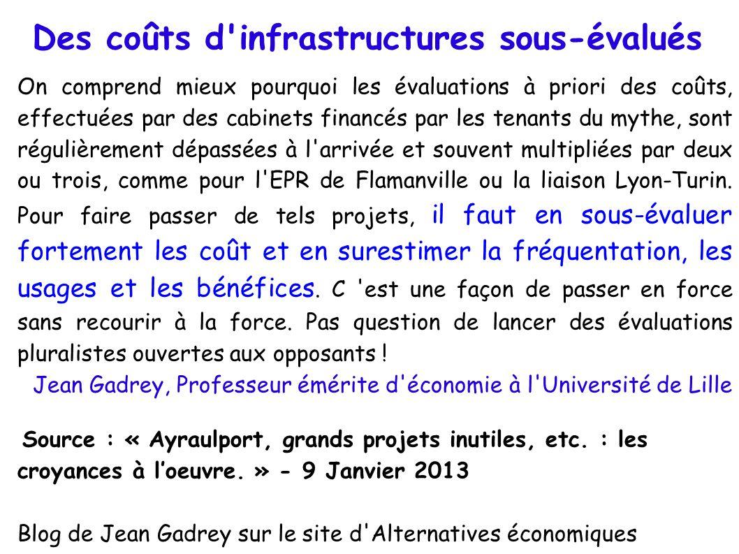 Des coûts d infrastructures sous-évalués