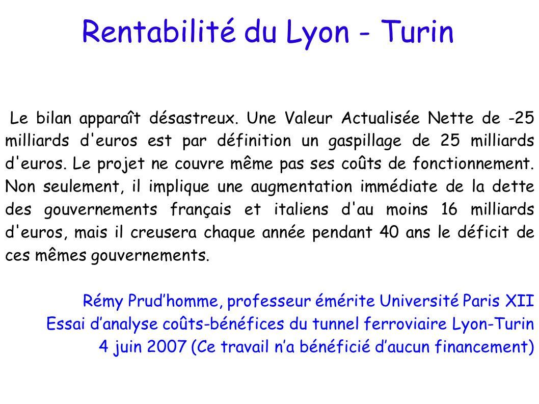 Rentabilité du Lyon - Turin