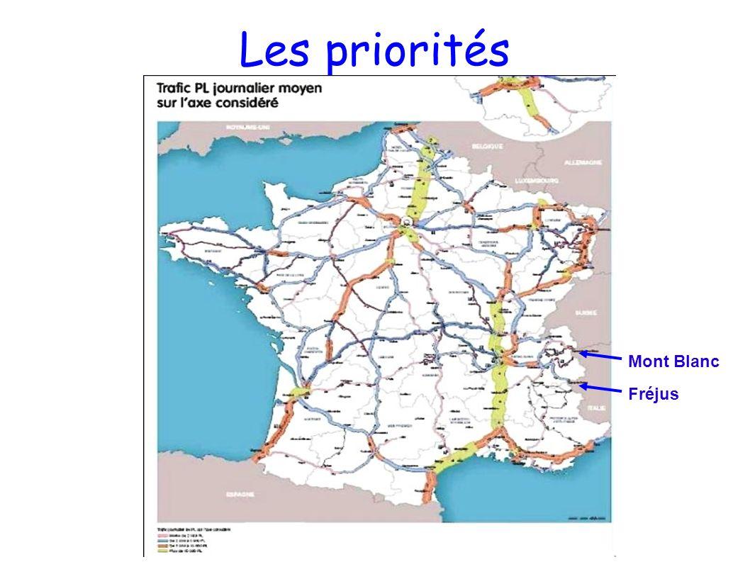 Les priorités Mont Blanc Fréjus