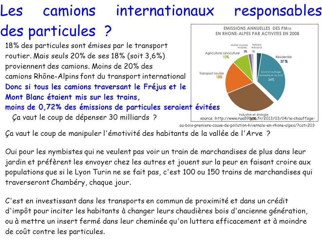 Les camions internationaux responsables des particules