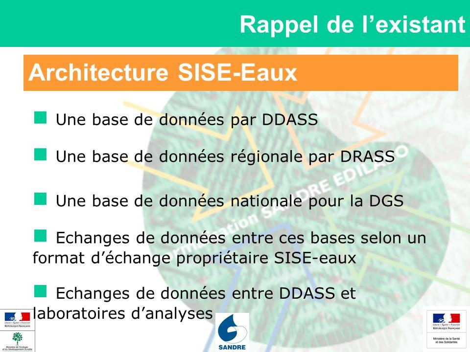 Architecture SISE-Eaux