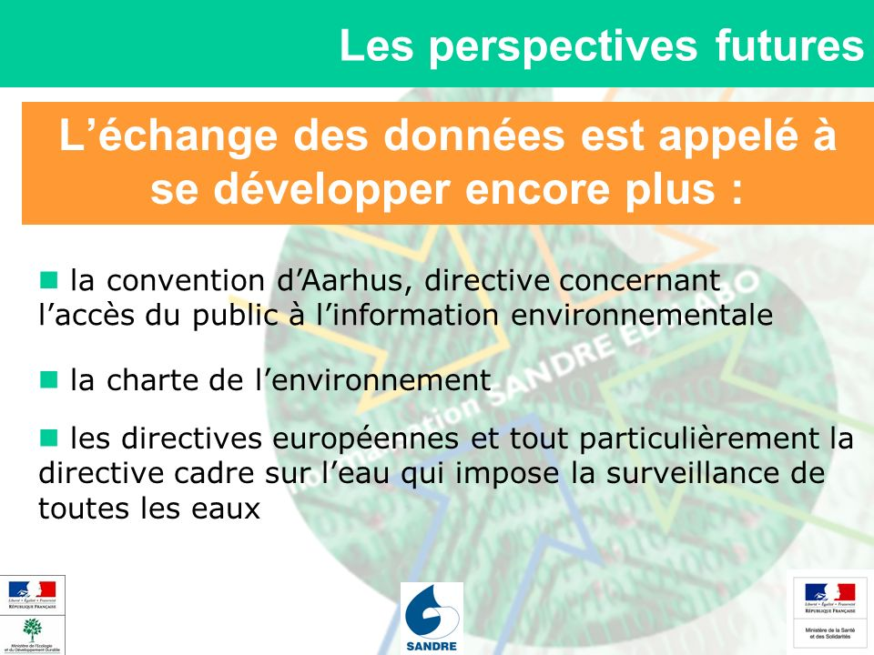 Les perspectives futures