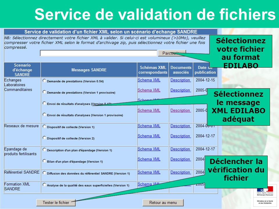 Service de validation de fichiers