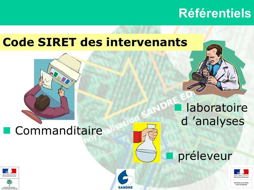 Référentiels Code SIRET des intervenants laboratoire d 'analyses